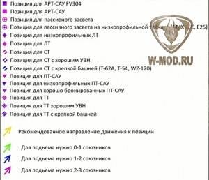 Расшифровка условных обозначений позиций на миникарте от Маракаси